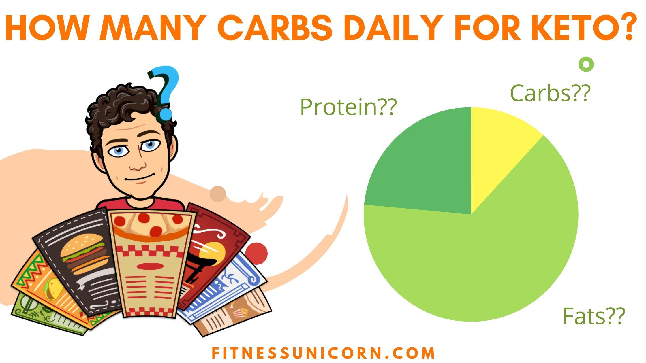 how many carbs ketosis needs