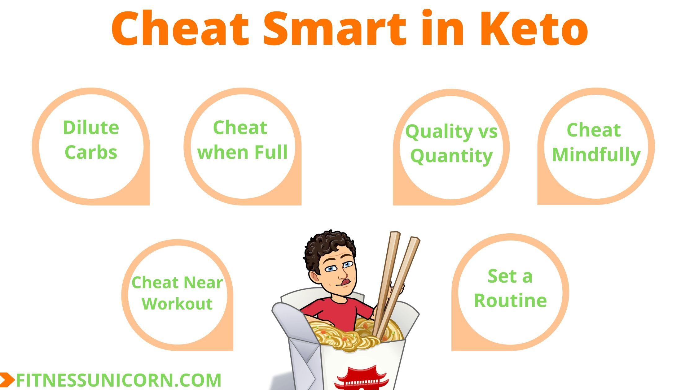 cheat smart keto