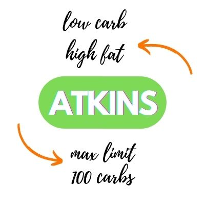 atkins brief