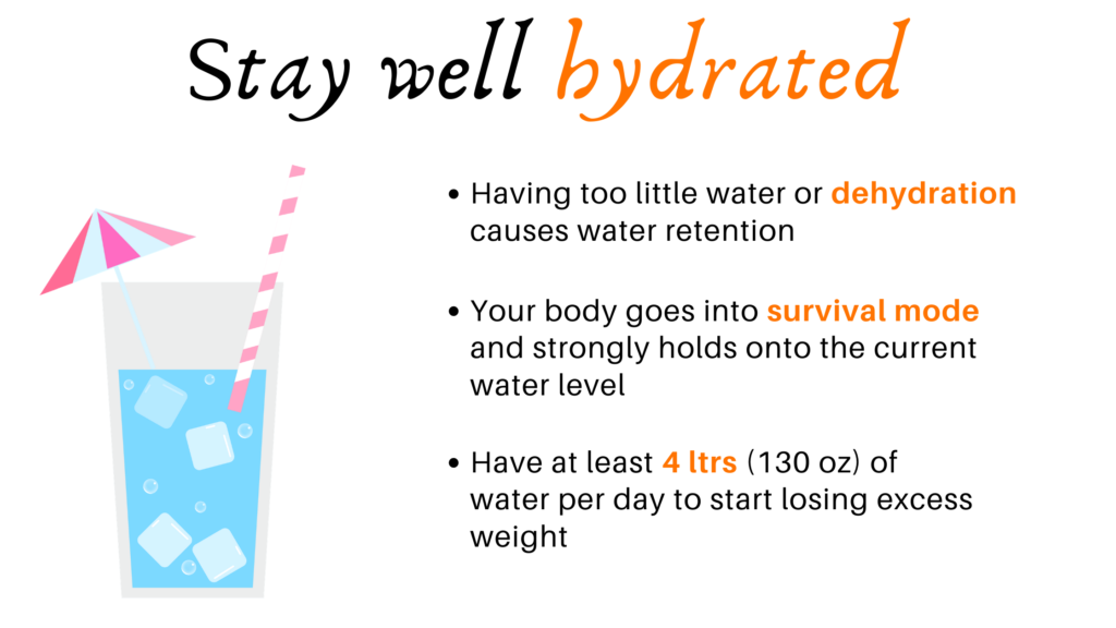 stay hydrated to lose weight