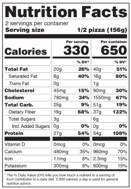 Quest Pizza Nutrition